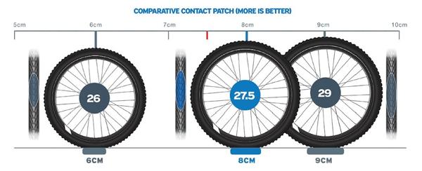 29er Wheel Contact Base