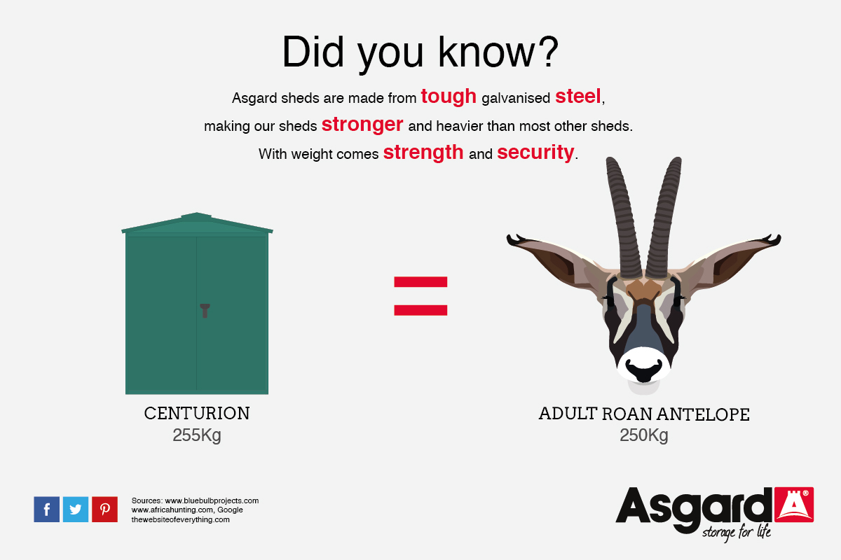 Centurion and Roan Antelope weigh the same