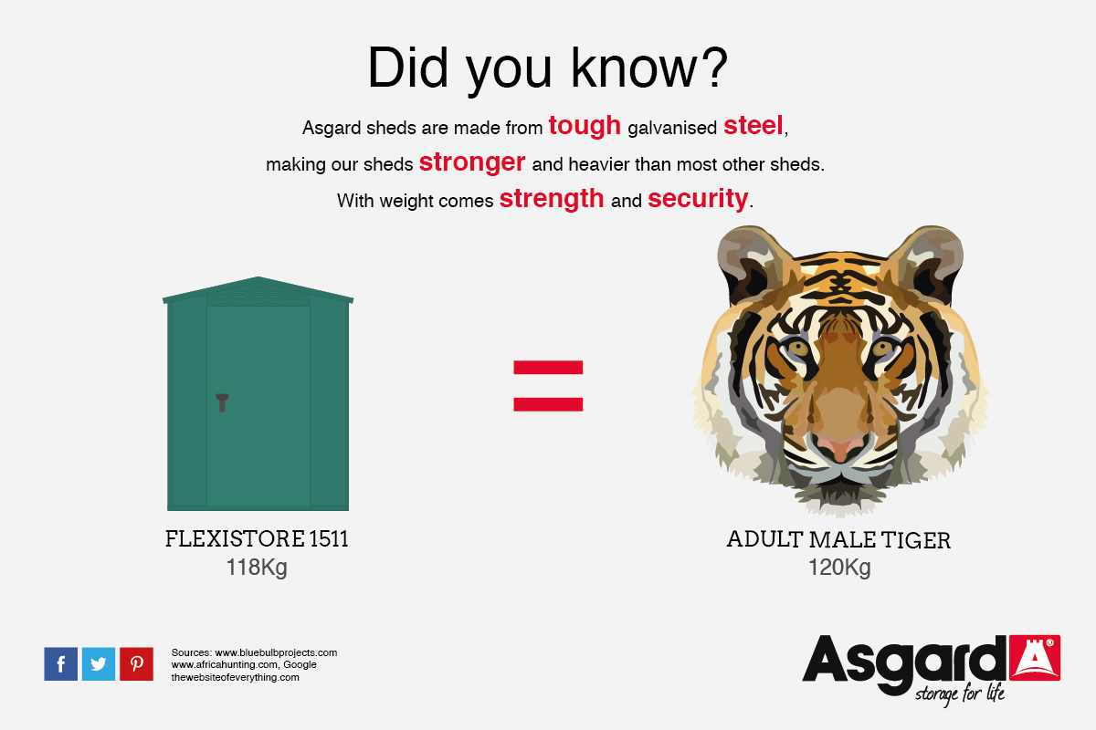 Flexistore1511 and a Tiger weigh the same