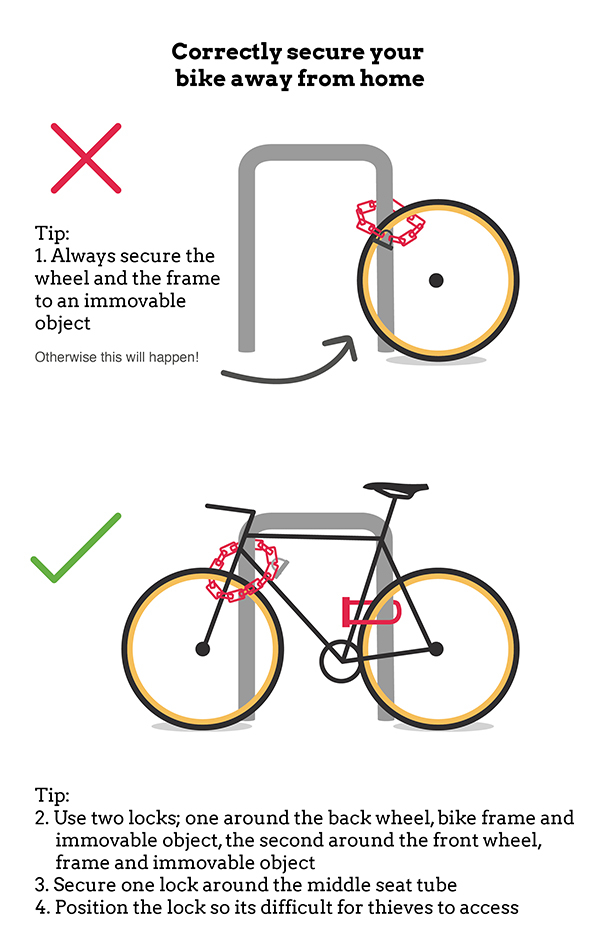 Correctly secure your bike away from home