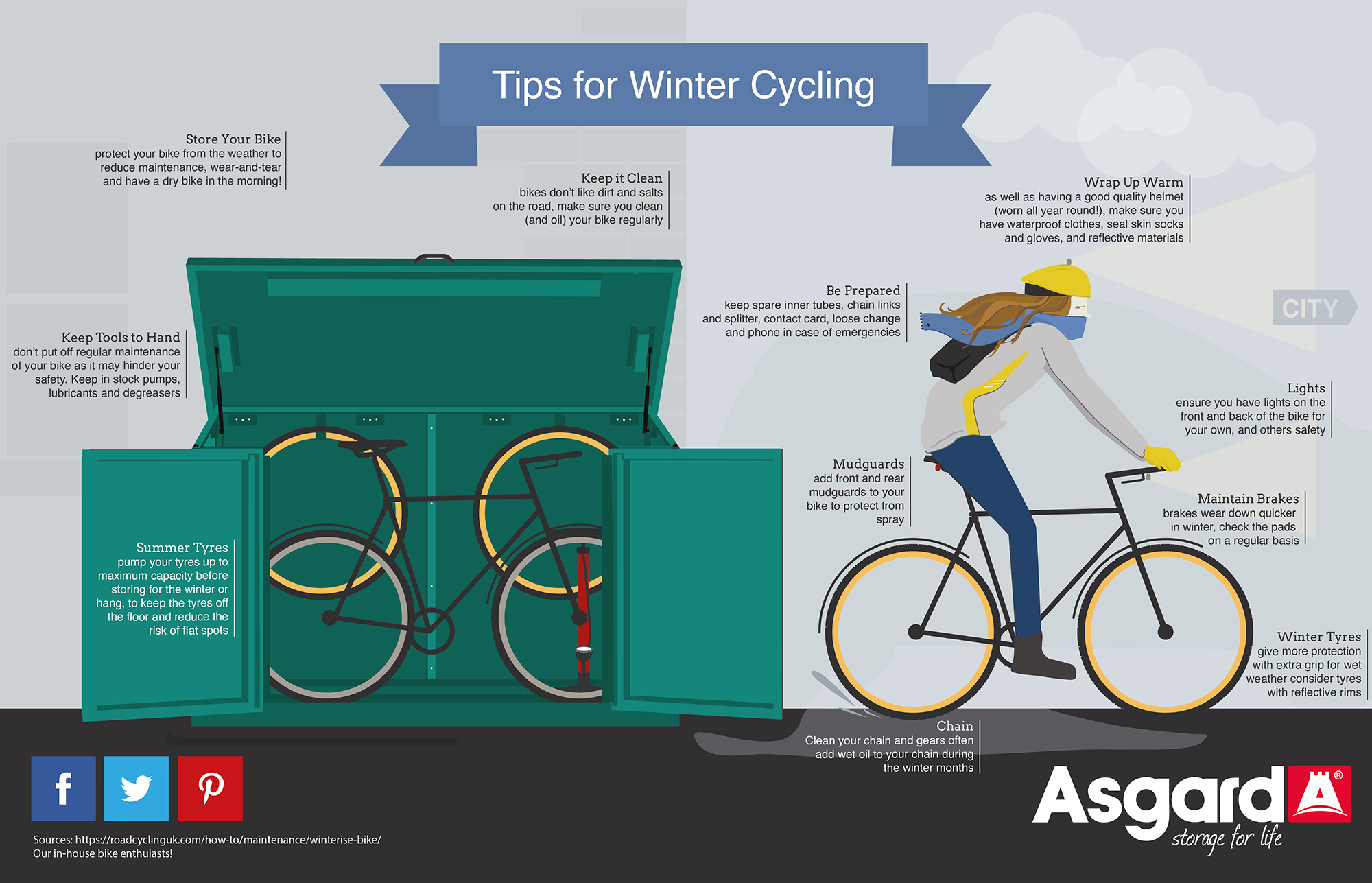 Cycling in the Winter