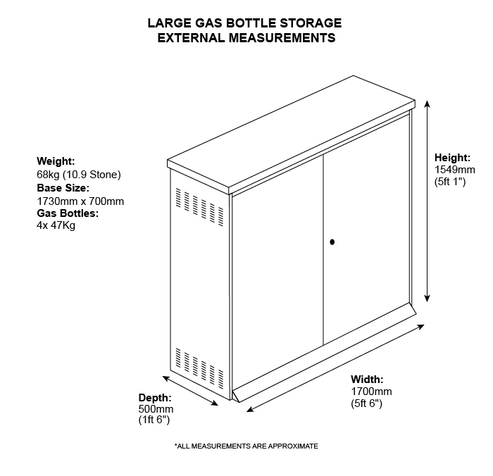 Gas Bottle Storage x4 Dimensions