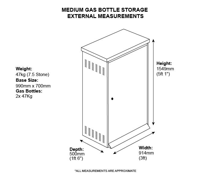Gas Bottle Storage x2 Dimensions