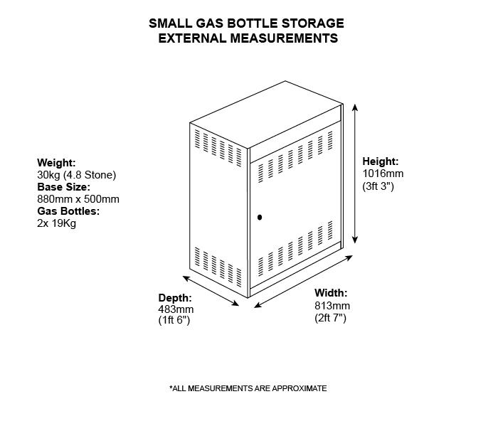 Gas Bottle Storage Dimensions