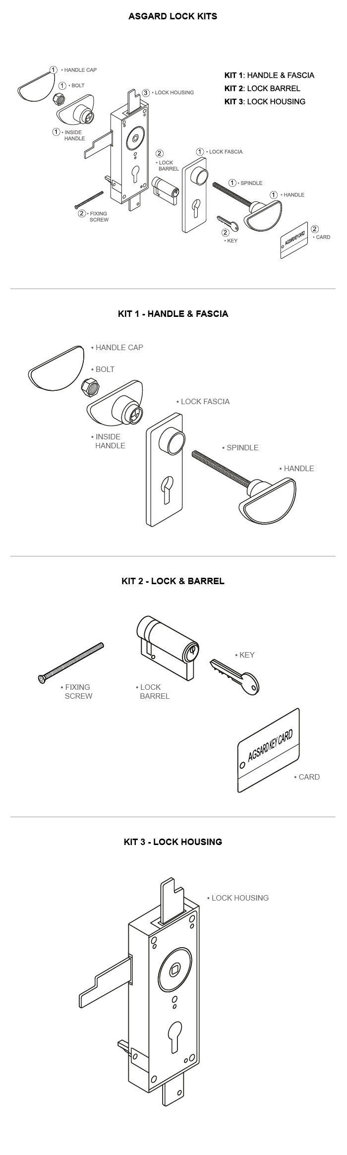Asgard replacement lock parts