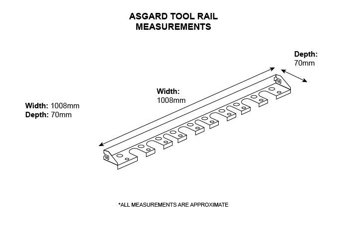 Metal shed tool rail