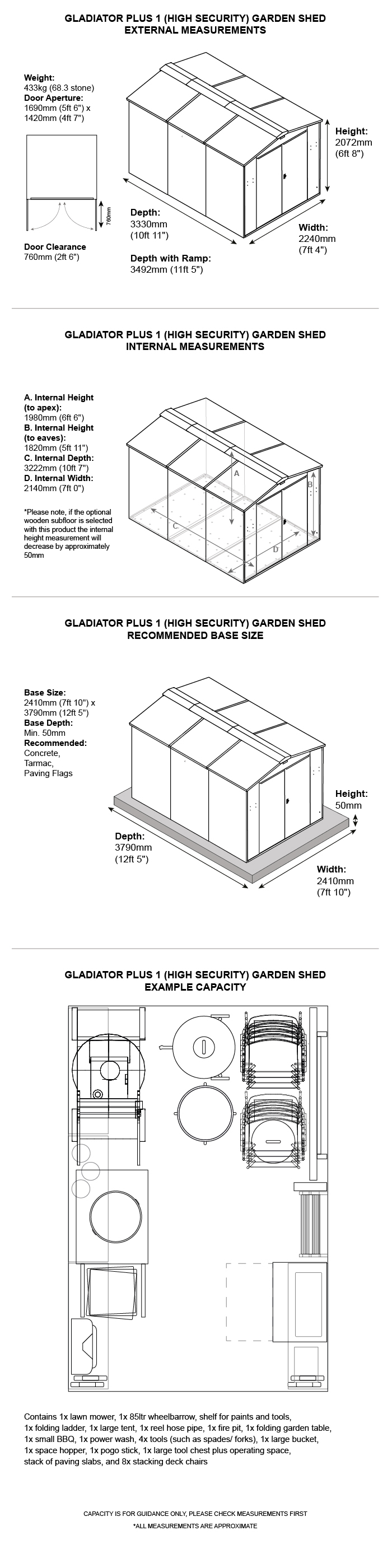 Gladiator P2 - Garden shed dimensions