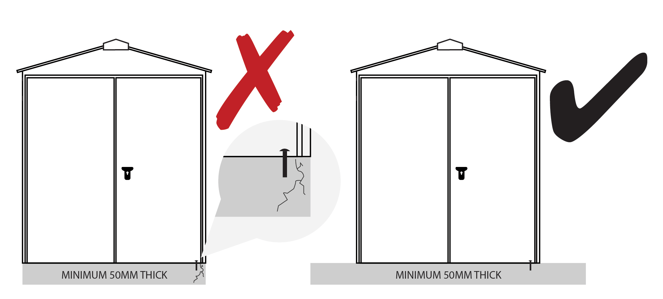 Ensure you shed base is bigger than your shed