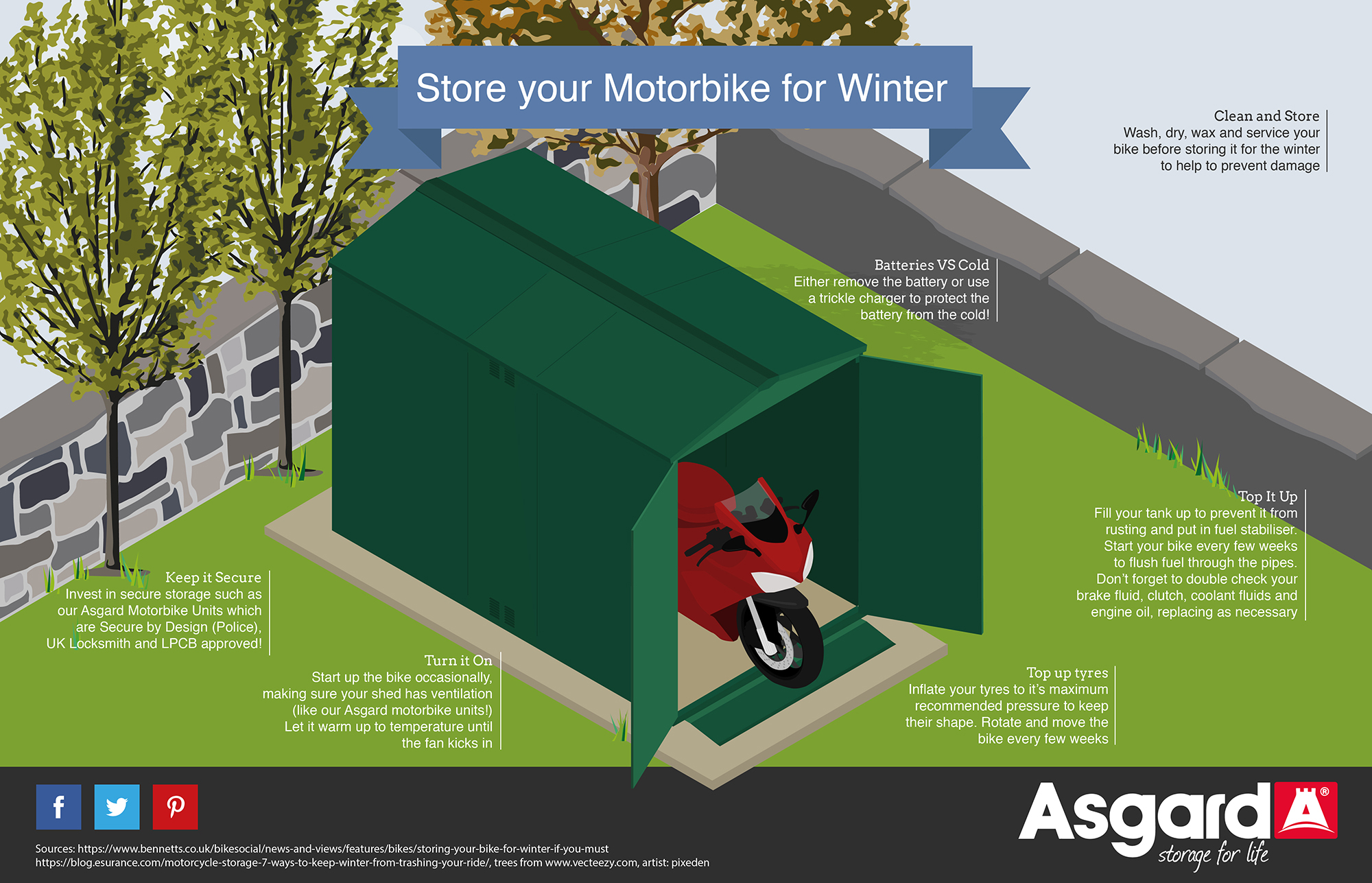 Storing you Motorbike for winter