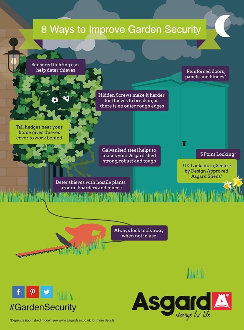 8 ways to improve your garden security