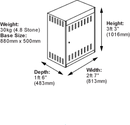 Gas Bottle Storage Dimensions