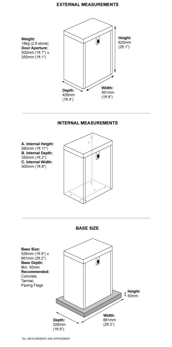 Medium Parcel Box Dimensions