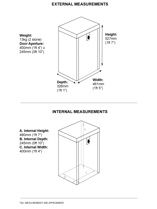 Small Parcel Box Dimensions