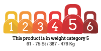 Weight Category Rating: 5