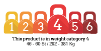 Weight Category Rating: 4