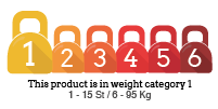 Weight Category Rating: 1