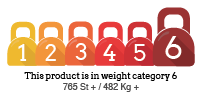 Weight Category Rating: 6